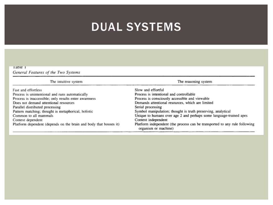 DUAL SYSTEMS