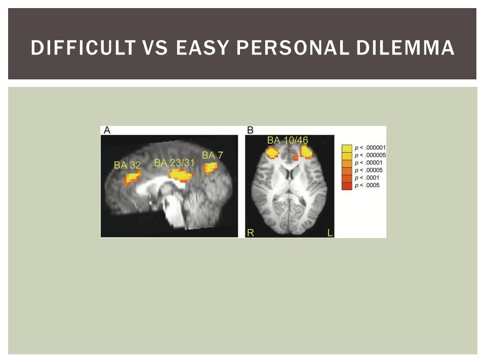DIFFICULT VS EASY PERSONAL DILEMMA