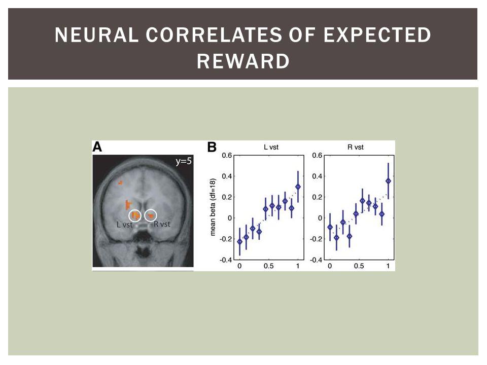 NEURAL CORRELATES OF EXPECTED REWARD
