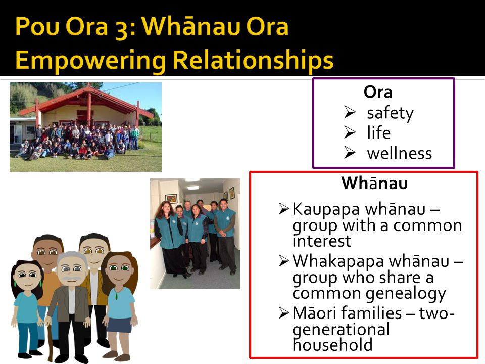 Whānau  Kaupapa whānau – group with a common interest  Whakapapa whānau – group who share a common genealogy  Māori families – two- generational household Ora  safety  life  wellness