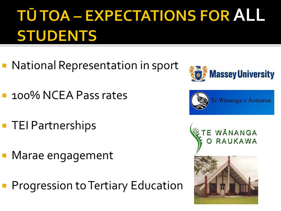  National Representation in sport  100% NCEA Pass rates  TEI Partnerships  Marae engagement  Progression to Tertiary Education