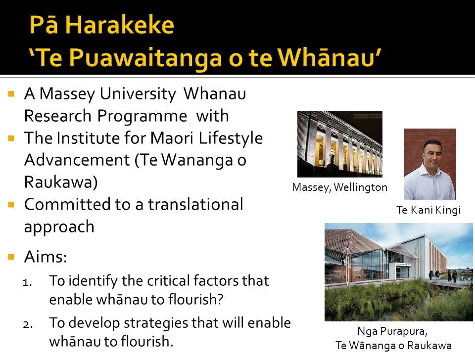  A Massey University Whanau Research Programme with  The Institute for Maori Lifestyle Advancement (Te Wananga o Raukawa)  Committed to a translational approach  Aims: 1.
