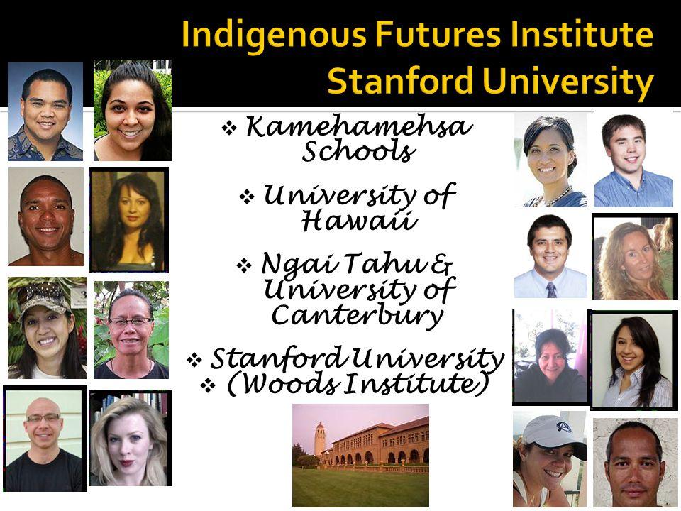  Kamehamehsa Schools  University of Hawaii  Ngai Tahu & University of Canterbury  Stanford University  (Woods Institute)