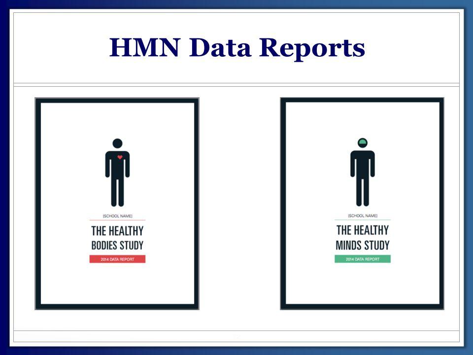 HMN Data Reports 12