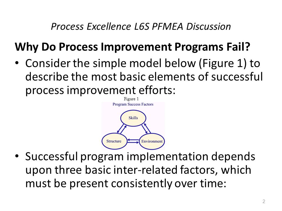 Process Excellence L6S PFMEA Discussion Skills The organization must be broadly educated to apply the right collection of process improvement tools.