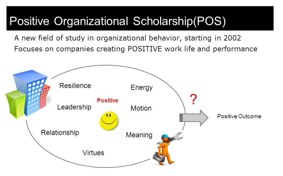 A new field of study in organizational behavior, starting in 2002 Focuses on companies creating POSITIVE work life and performance Positive Energy Motion Resilience Virtues Leadership Meaning Relationship Positive Outcome .