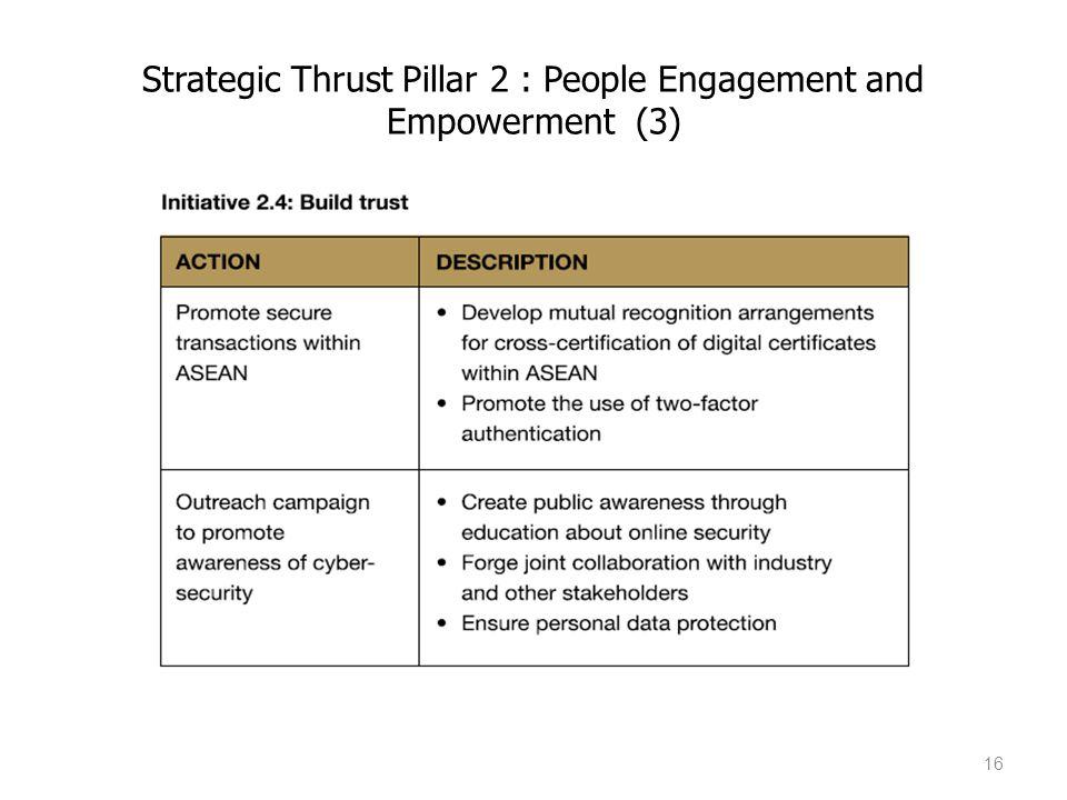 16 Strategic Thrust Pillar 2 : People Engagement and Empowerment (3)