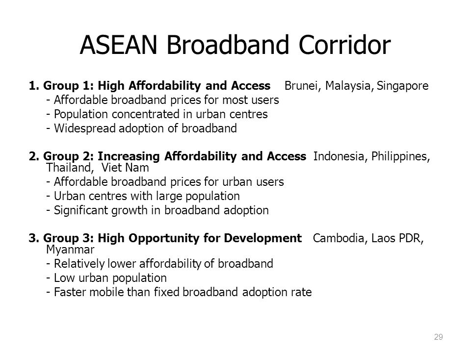 ASEAN Broadband Corridor 1. Group 1: High Affordability and Access Brunei, Malaysia, Singapore - Affordable broadband prices for most users - Populati
