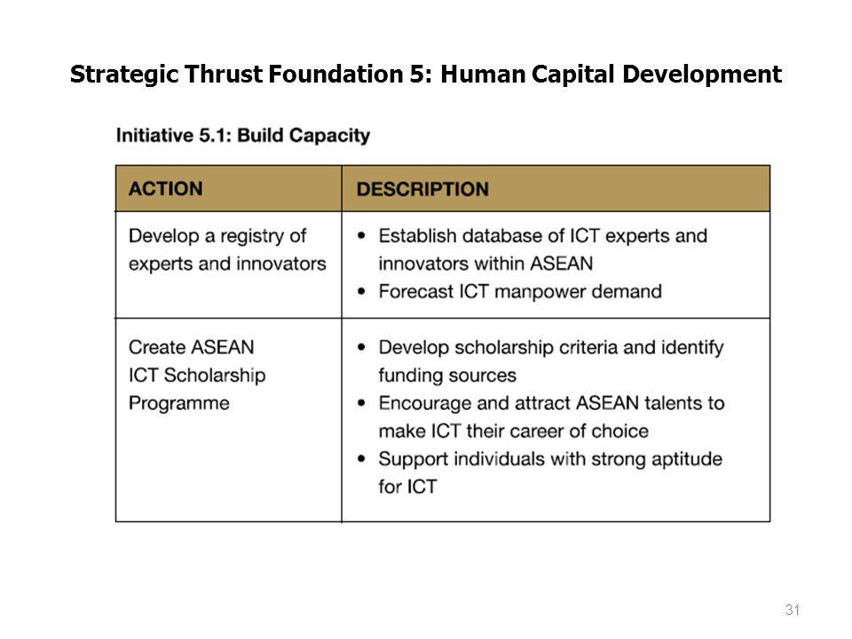 Strategic Thrust Foundation 5: Human Capital Development 31
