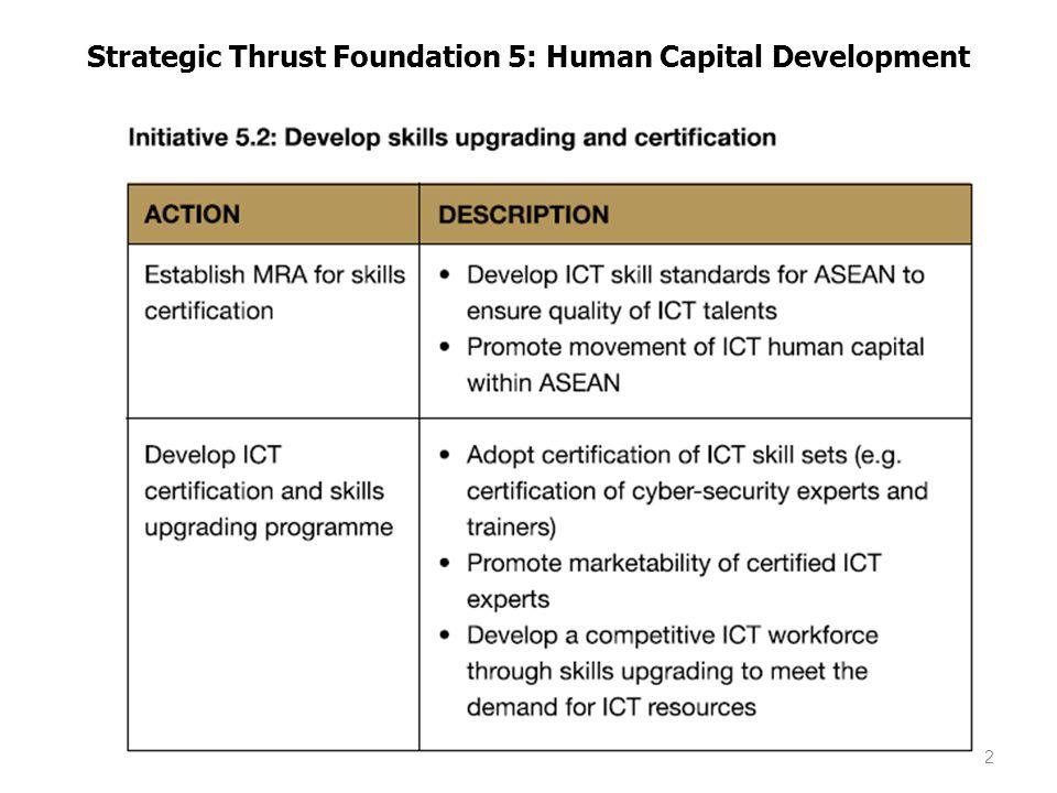 32 Strategic Thrust Foundation 5: Human Capital Development