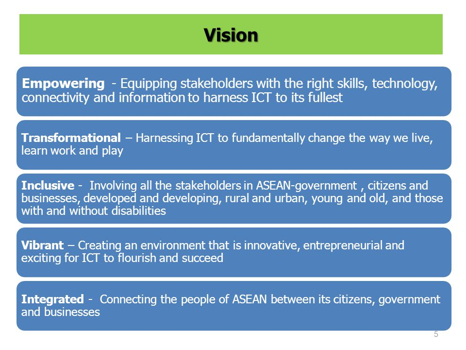 Vision Empowering - Equipping stakeholders with the right skills, technology, connectivity and information to harness ICT to its fullest Transformational – Harnessing ICT to fundamentally change the way we live, learn work and play Inclusive - Involving all the stakeholders in ASEAN-government, citizens and businesses, developed and developing, rural and urban, young and old, and those with and without disabilities Vibrant – Creating an environment that is innovative, entrepreneurial and exciting for ICT to flourish and succeed Integrated - Connecting the people of ASEAN between its citizens, government and businesses 5