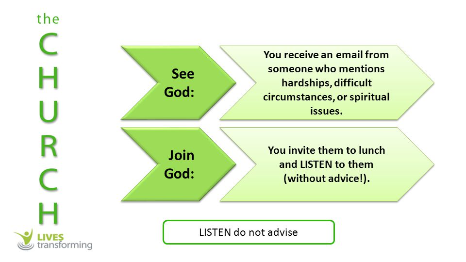 See God: You receive an email from someone who mentions hardships, difficult circumstances, or spiritual issues. Join God: You invite them to lunch an