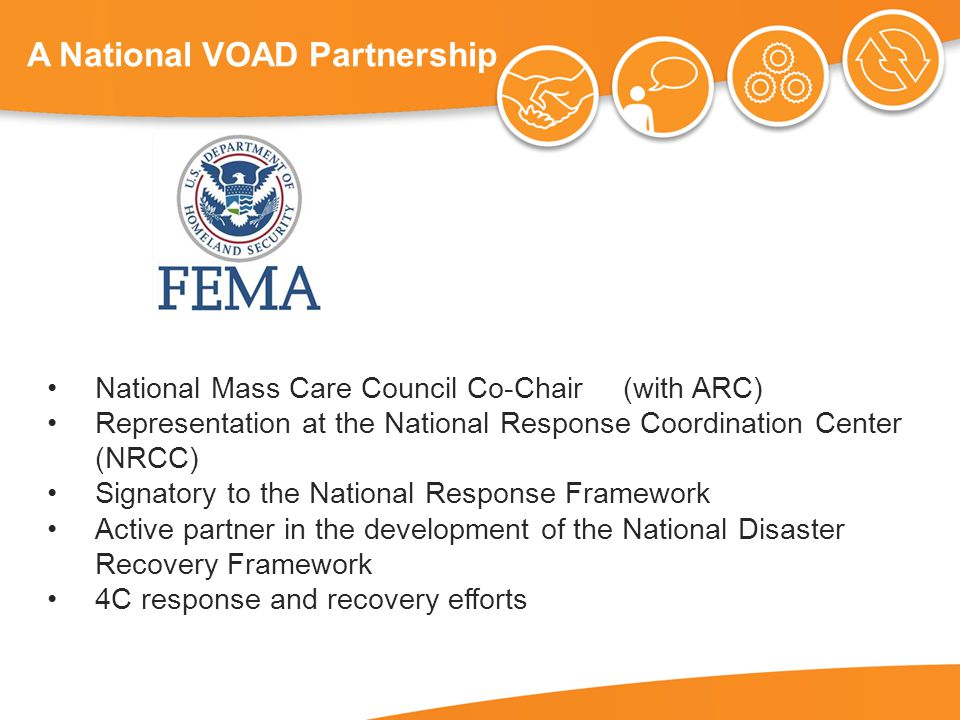 A National VOAD Partnership National Mass Care Council Co-Chair(with ARC) Representation at the National Response Coordination Center (NRCC) Signatory to the National Response Framework Active partner in the development of the National Disaster Recovery Framework 4C response and recovery efforts