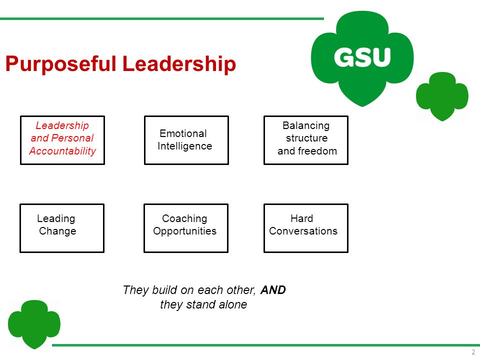 2 Purposeful Leadership Leadership and Personal Accountability Balancing structure and freedom Leading Change Coaching Opportunities Hard Conversation