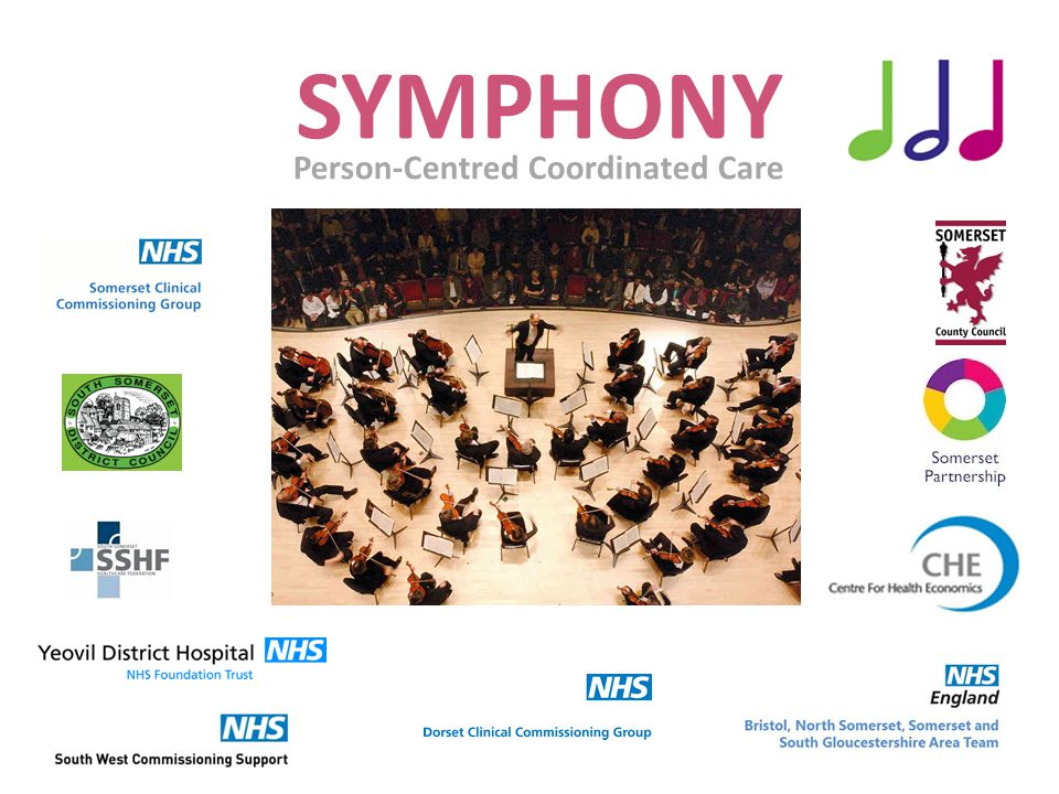 SYMPHONY Person-Centred Coordinated Care