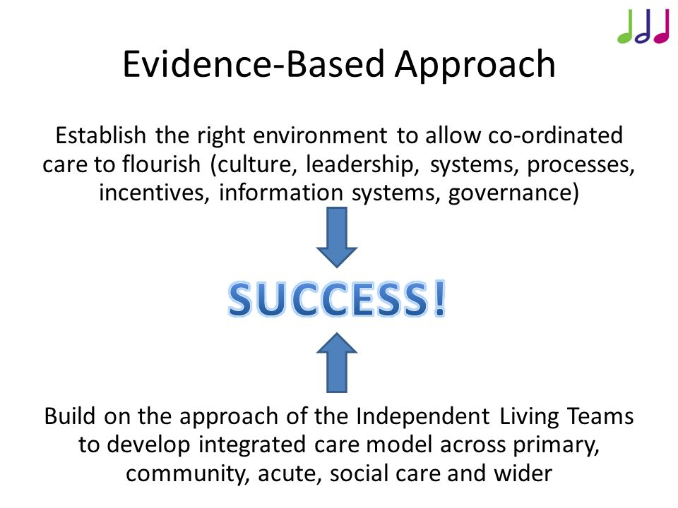 Evidence-Based Approach Establish the right environment to allow co-ordinated care to flourish (culture, leadership, systems, processes, incentives, information systems, governance) Build on the approach of the Independent Living Teams to develop integrated care model across primary, community, acute, social care and wider
