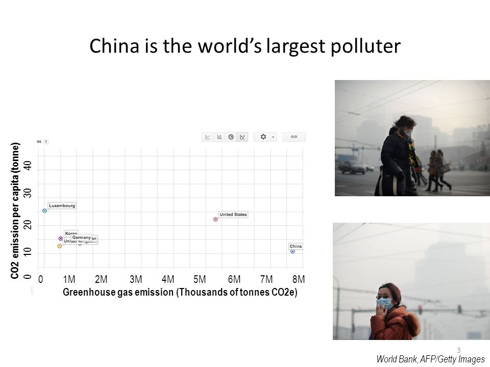 AWEA, Wind Energy Monthly, Shi (2004-2007) 4 China's Wind Energy Status