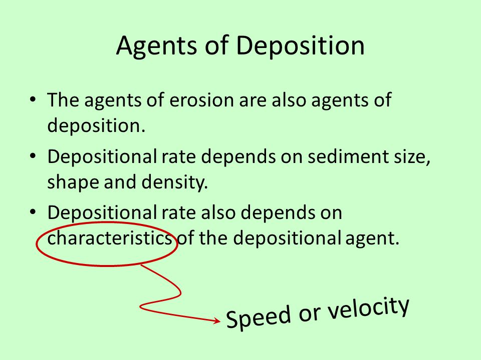 Wind-- - Deposition by other agents of erosion
