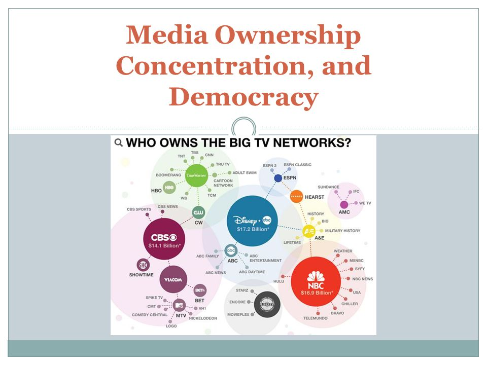 Media Ownership Concentration, and Democracy