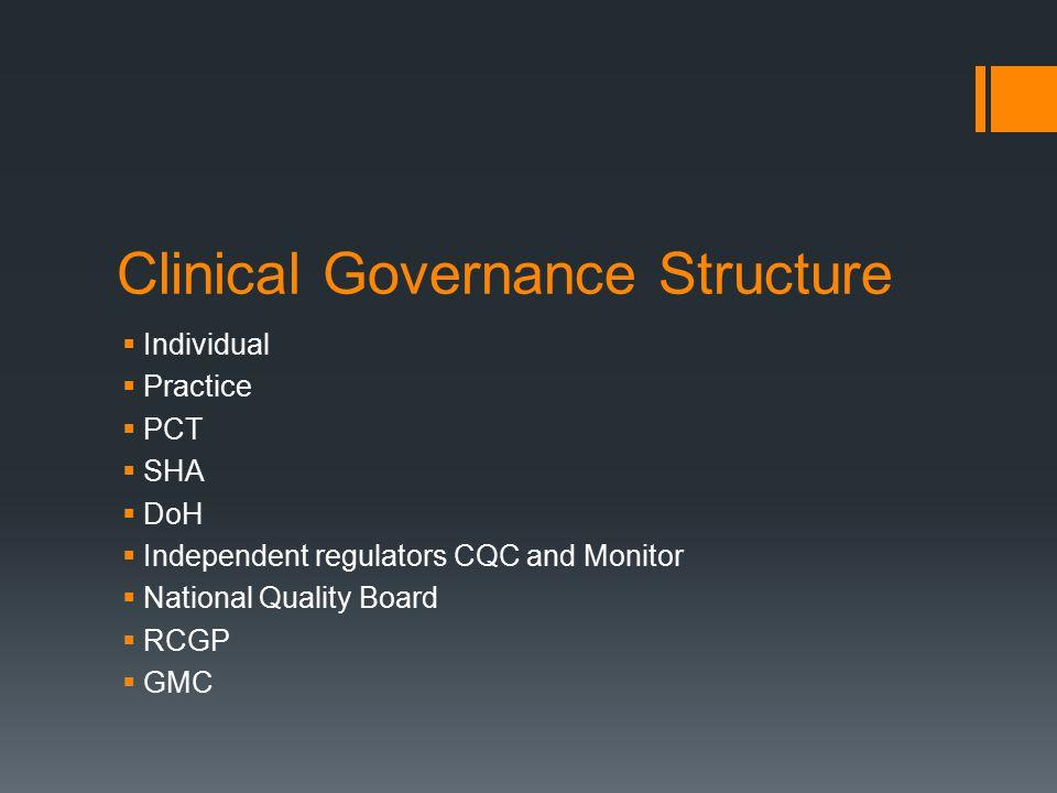 7 Pillars of Clinical Governance 1.C………..E……….. & R………..