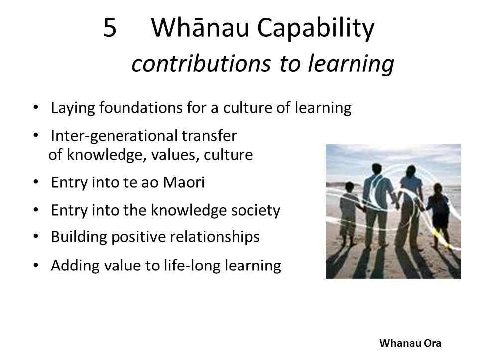 5Whānau Capability contributions to learning Laying foundations for a culture of learning Inter-generational transfer of knowledge, values, culture Entry into te ao Maori Entry into the knowledge society Building positive relationships Adding value to life-long learning Whanau Ora