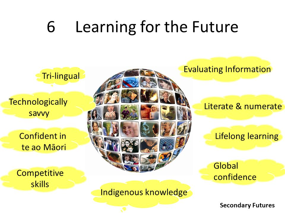 Competitive skills Global confidence 6Learning for the Future Technologically savvy Literate & numerate Lifelong learning Confident in te ao Māori Evaluating Information Tri-lingual Indigenous knowledge Secondary Futures