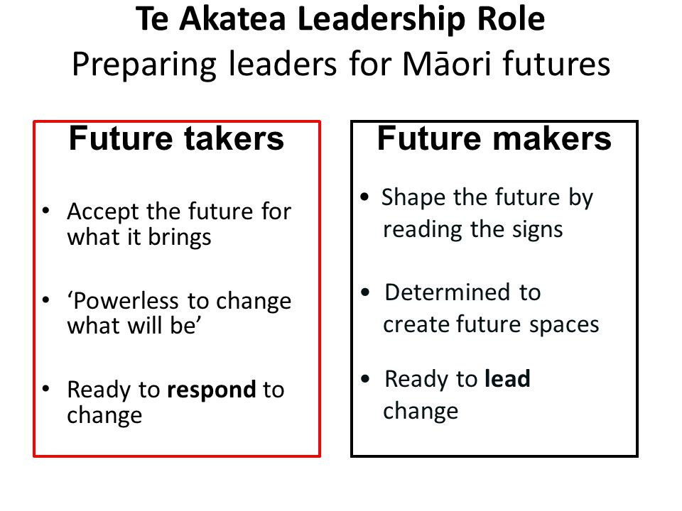 Te Akatea Leadership Role Preparing leaders for Māori futures Future takers Accept the future for what it brings 'Powerless to change what will be' Ready to respond to change Future makers Shape the future by reading the signs Determined to create future spaces Ready to lead change