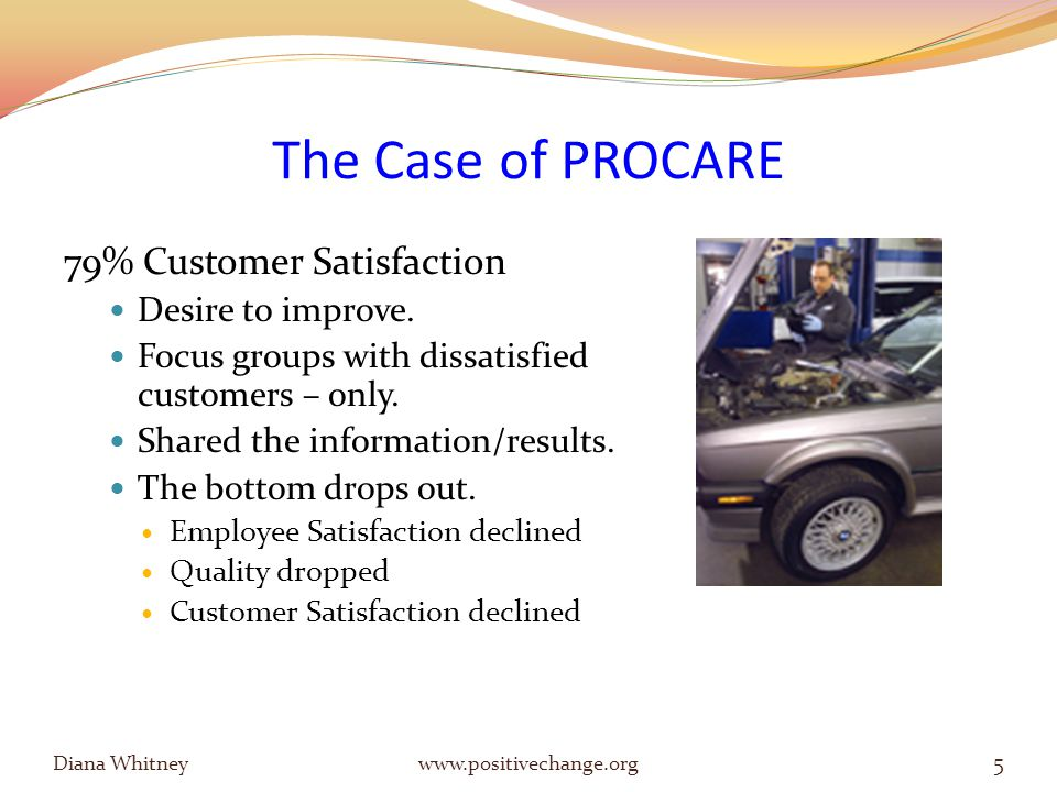 The Case of PROCARE 79% Customer Satisfaction Desire to improve.