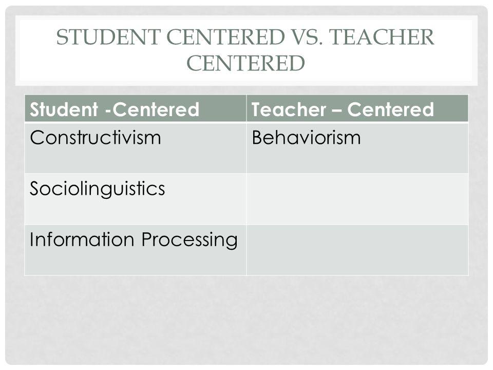 STUDENT CENTERED VS. TEACHER CENTERED Student -CenteredTeacher – Centered ConstructivismBehaviorism Sociolinguistics Information Processing