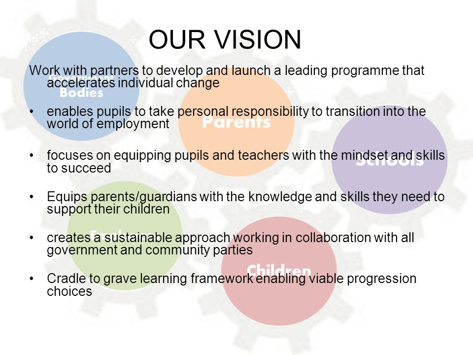 OUR VISION Work with partners to develop and launch a leading programme that accelerates individual change enables pupils to take personal responsibility to transition into the world of employment focuses on equipping pupils and teachers with the mindset and skills to succeed Equips parents/guardians with the knowledge and skills they need to support their children creates a sustainable approach working in collaboration with all government and community parties Cradle to grave learning framework enabling viable progression choices