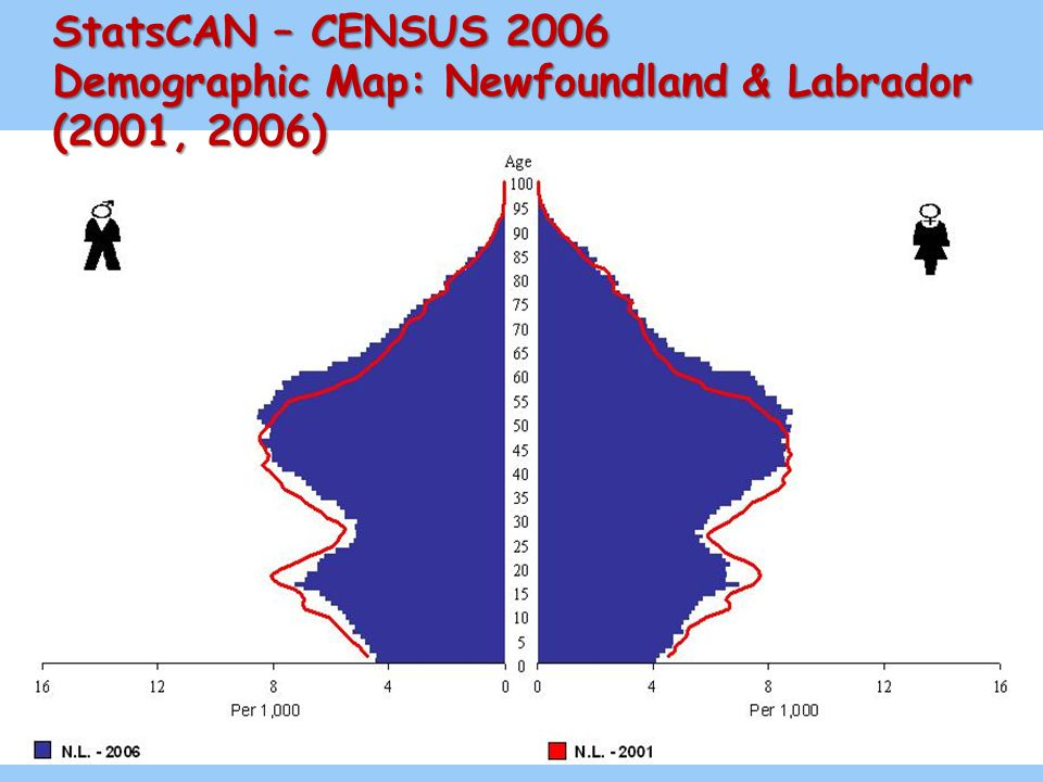 StatsCAN – CENSUS 2006 Demographic Map: Newfoundland & Labrador (2001, 2006)