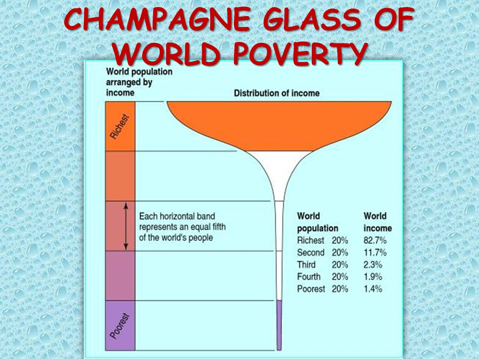 CHAMPAGNE GLASS OF WORLD POVERTY