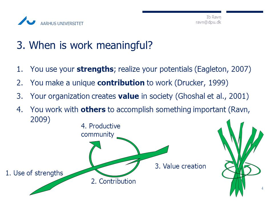 I Ib Ravn ravn@dpu.dk AARHUS UNIVERSITET 1.You use your strengths; realize your potentials (Eagleton, 2007) 2.You make a unique contribution to work (Drucker, 1999) 3.Your organization creates value in society (Ghoshal et al., 2001) 4.You work with others to accomplish something important (Ravn, 2009) 4 3.