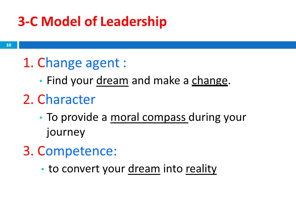 3-C Model of Leadership 1. Change agent : Find your dream and make a change. 2. Character To provide a moral compass during your journey 3. Competence