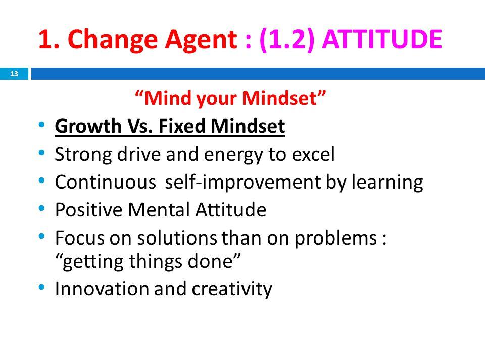1. Change Agent : (1.2) ATTITUDE 13 Mind your Mindset Growth Vs.