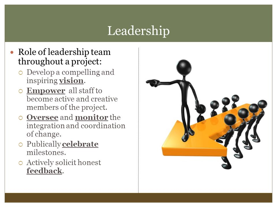 Leadership Role of leadership team throughout a project:  Develop a compelling and inspiring vision.