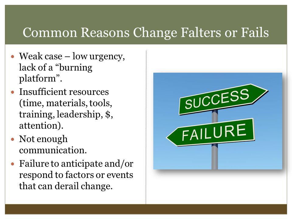 Beliefs About Change Negative Assumptions:  It doesn't improve things.