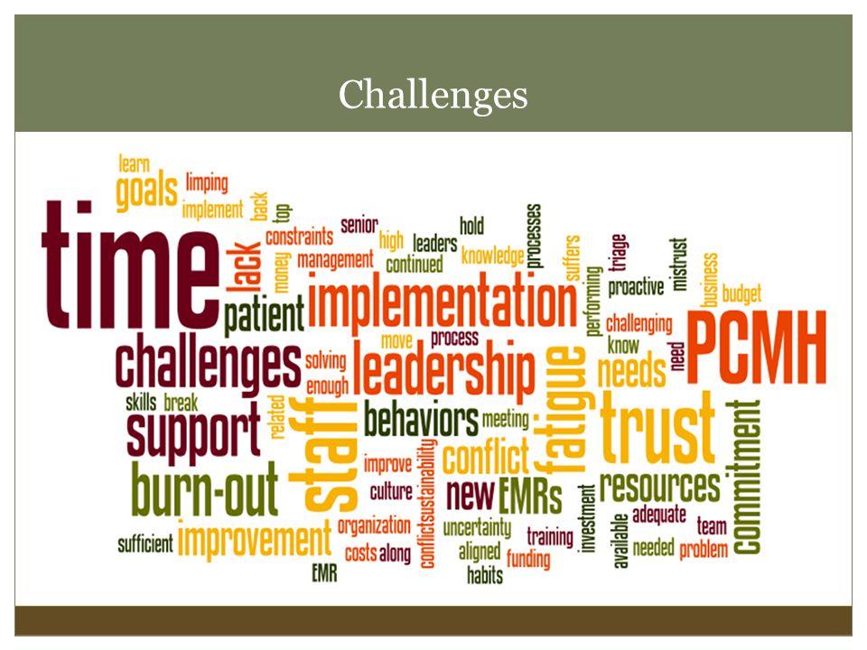 Eight Stage Process of Change 1.Establish a sense of urgency.