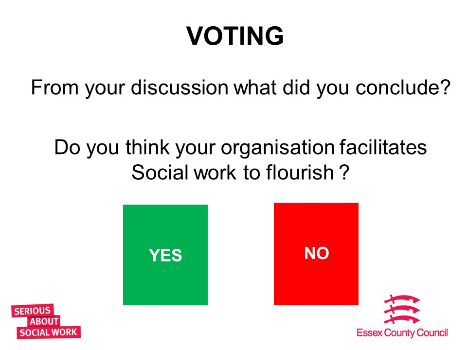VOTING From your discussion what did you conclude? Do you think your organisation facilitates Social work to flourish ? 18 YES NO