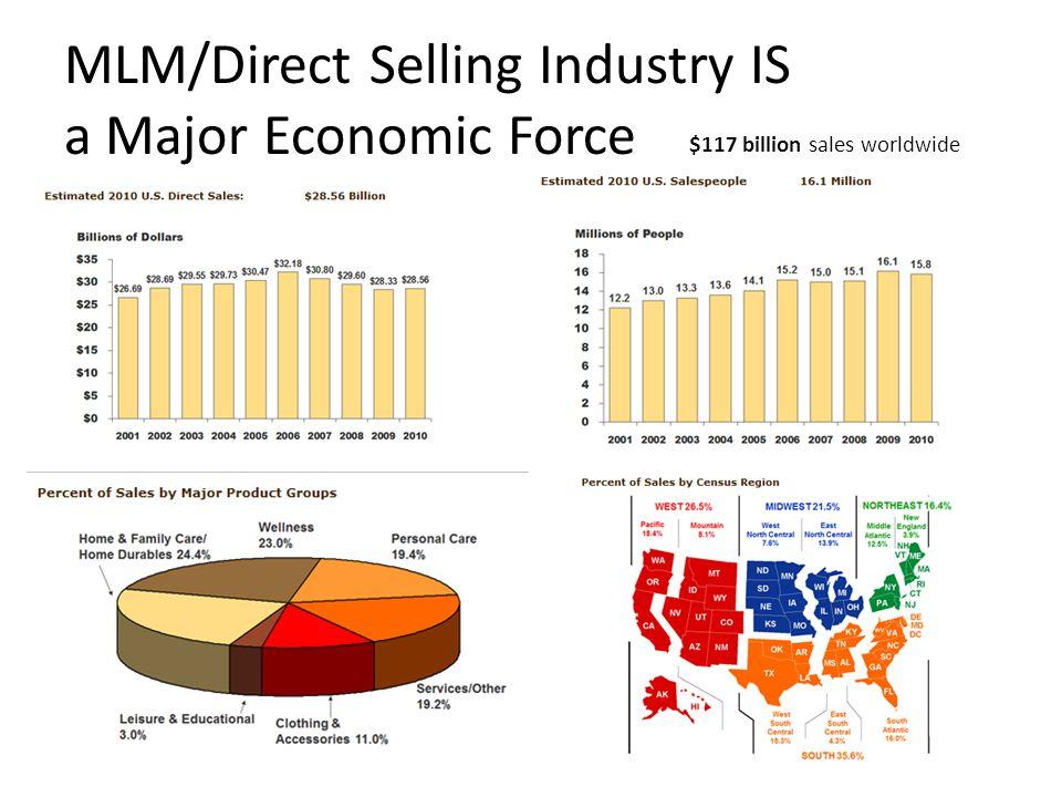 MLM/Direct Selling Industry IS a Major Economic Force $117 billion sales worldwide