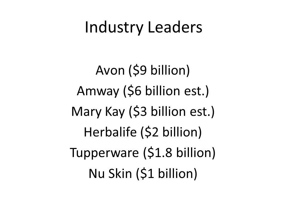 Industry Leaders Avon ($9 billion) Amway ($6 billion est.) Mary Kay ($3 billion est.) Herbalife ($2 billion) Tupperware ($1.8 billion) Nu Skin ($1 billion)