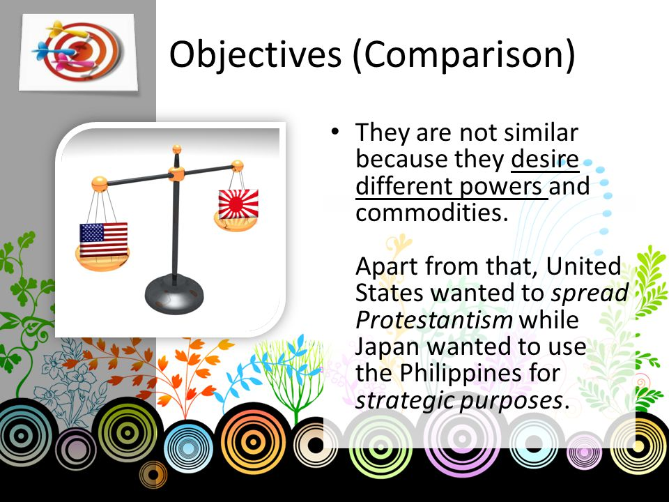 Objectives (Comparison) They are not similar because they desire different powers and commodities. Apart from that, United States wanted to spread Pro