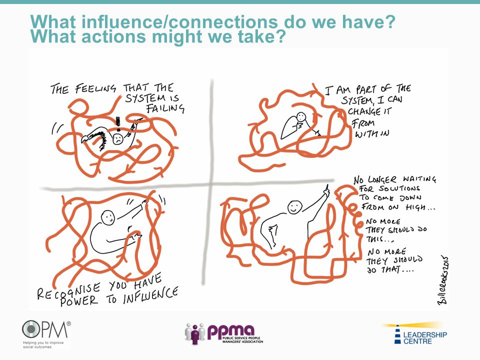 What influence/connections do we have? What actions might we take?