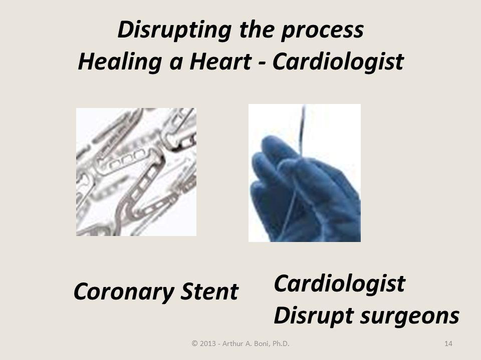 Disrupting the process Healing a Heart - Cardiologist © 2013 - Arthur A.