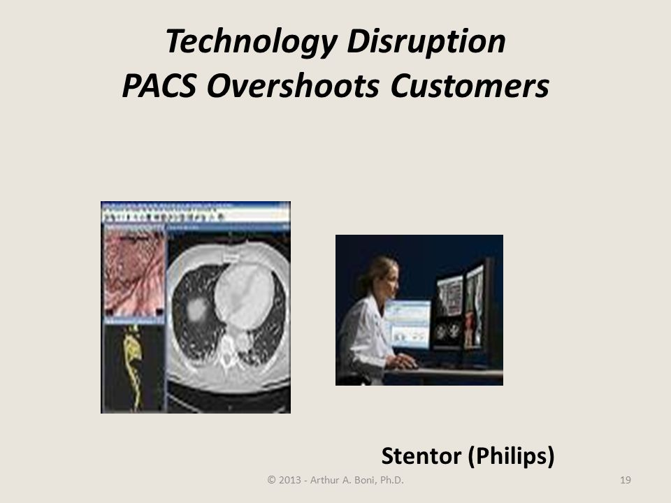 Technology Disruption PACS Overshoots Customers © 2013 - Arthur A. Boni, Ph.D.19 Stentor (Philips)