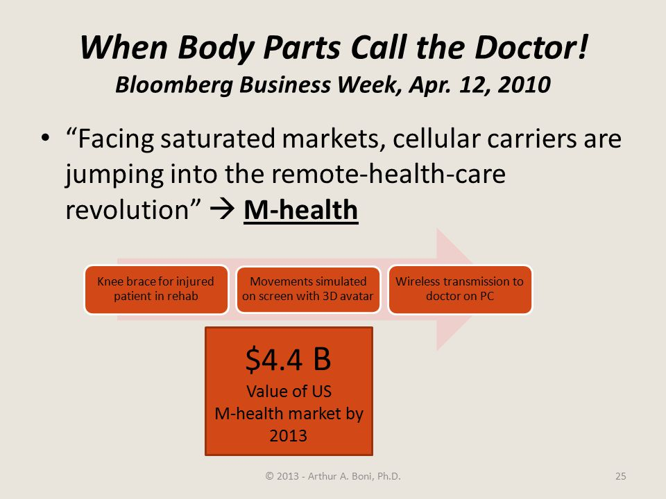 When Body Parts Call the Doctor. Bloomberg Business Week, Apr.