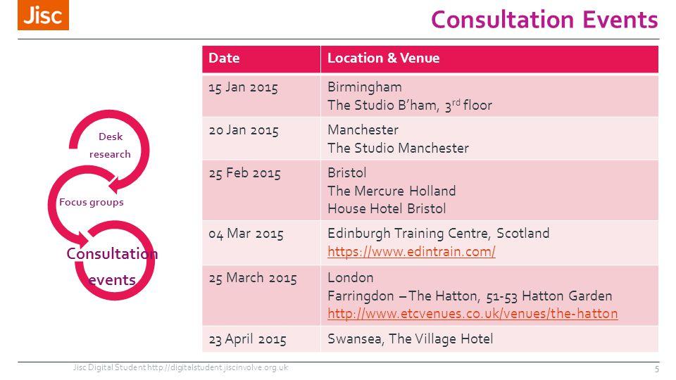 Consultation Events DateLocation & Venue 15 Jan 2015Birmingham The Studio B'ham, 3 rd floor 20 Jan 2015Manchester The Studio Manchester 25 Feb 2015Bri