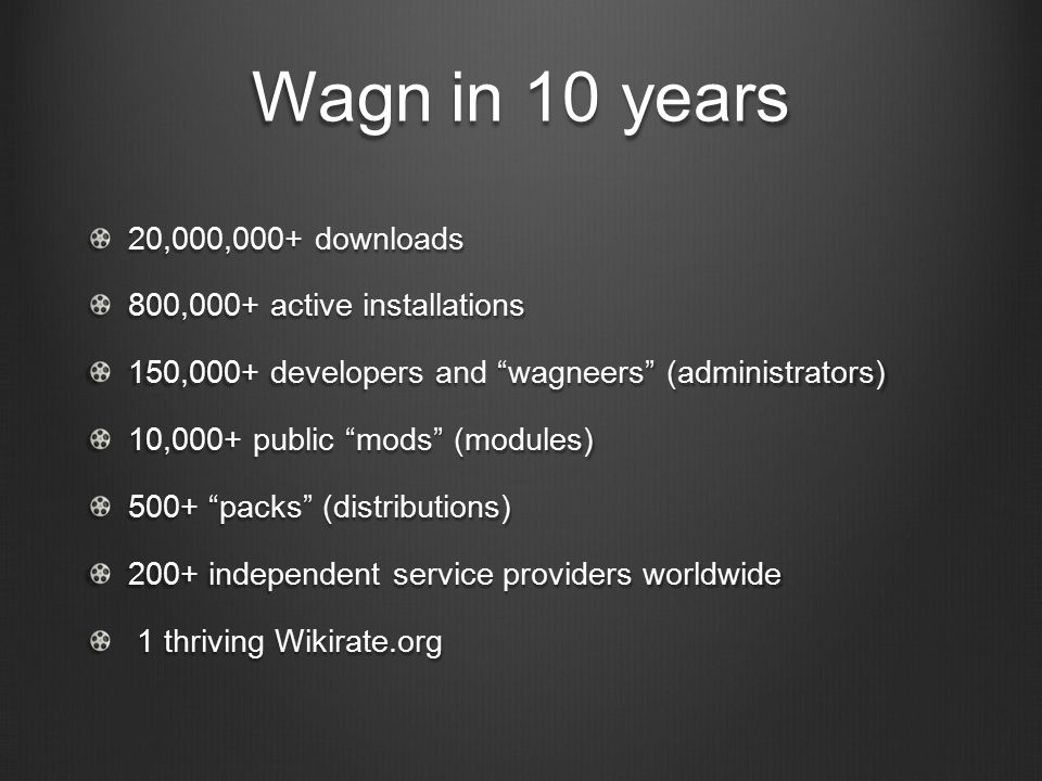 Wagn in 10 years 20,000,000+ downloads 800,000+ active installations 150,000+ developers and wagneers (administrators) 10,000+ public mods (modules) 500+ packs (distributions) 200+ independent service providers worldwide 1 thriving Wikirate.org 1 thriving Wikirate.org