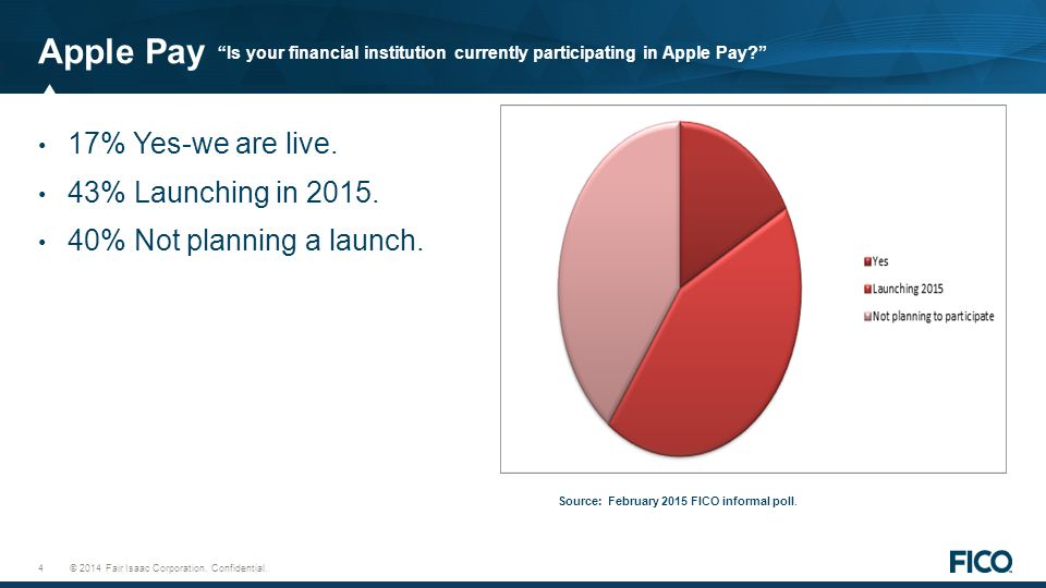 "4 © 2014 Fair Isaac Corporation. Confidential. Apple Pay 17% Yes-we are live. 43% Launching in 2015. 40% Not planning a launch. ""Is your financial ins"