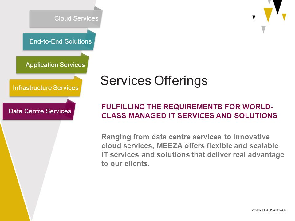 Services Offerings FULFILLING THE REQUIREMENTS FOR WORLD- CLASS MANAGED IT SERVICES AND SOLUTIONS Ranging from data centre services to innovative cloud services, MEEZA offers flexible and scalable IT services and solutions that deliver real advantage to our clients.